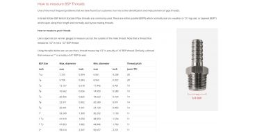 How to Measure BSP Threads Guide