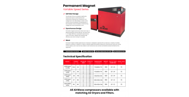 Airwave Vari-Speed Permanent Magnet 18.5kw 98 cfm + Dryer @ 7 Bar + Free Options